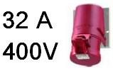 Wandstecker & Kupplung 32A 400V