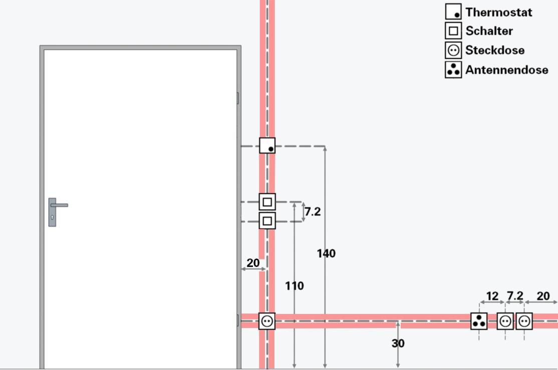 Berühmt Unterputzdose setzen | Anleitung zur Installation CZ31