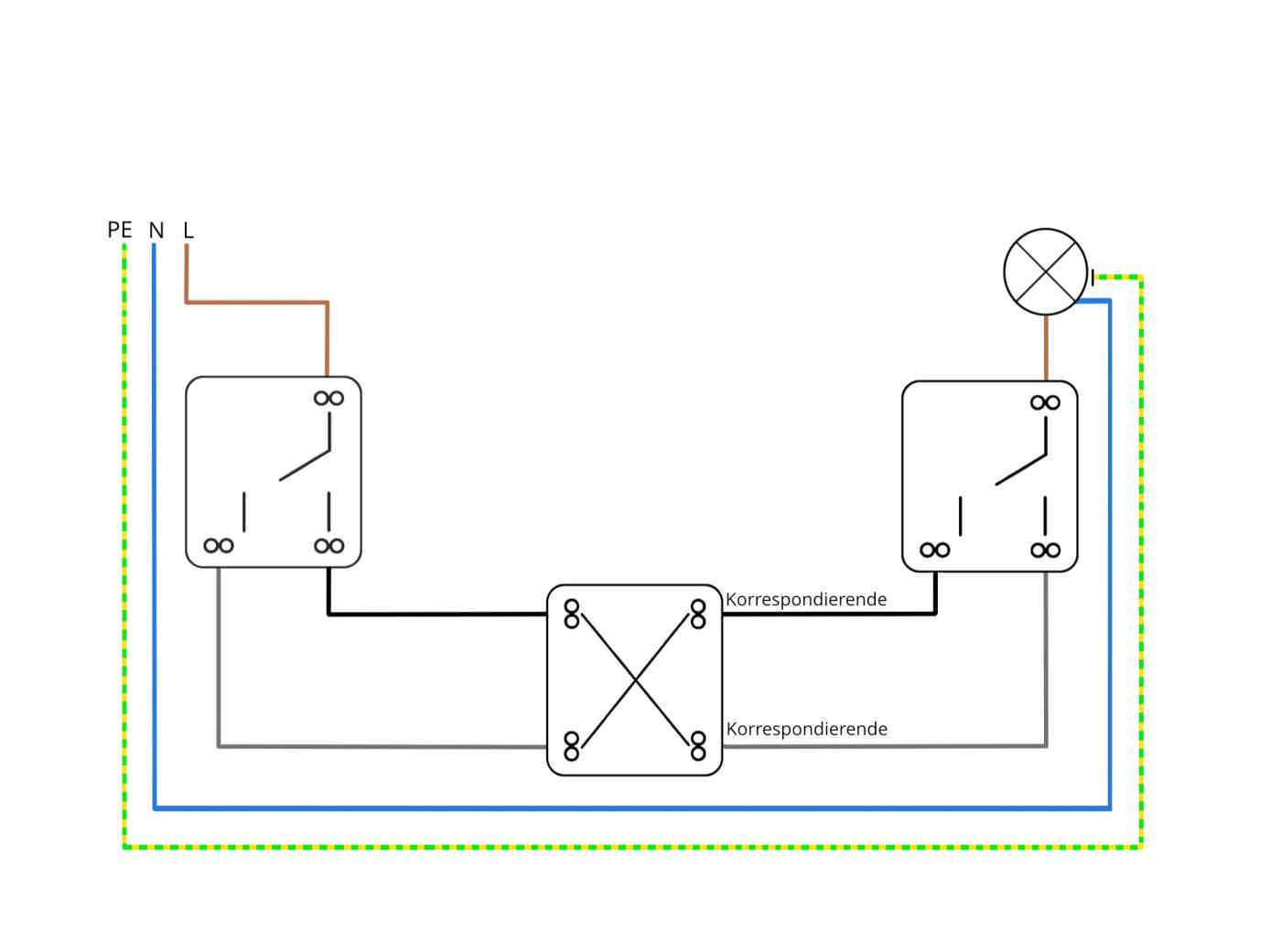 wechselschaltung anschlie en mit schaltplan. Black Bedroom Furniture Sets. Home Design Ideas
